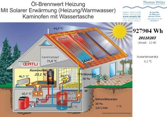 Schema Öl-Brennwert-Anlage;Heizungsanlage